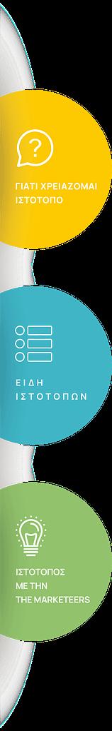 WEB ΥΠΟΣΕΛΙΔΟ ΑΡΧΙΚΗ ΚΑΘΕΤΟ